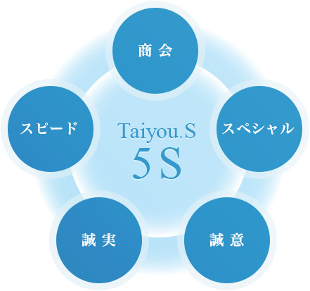 Taiyou.S 「5S」:紹介、スピード、スペシャル、誠実、誠意